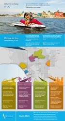 gI_83352_Marina del Rey CVB_Where to Stay in LA Infographic_600wide_web friendly