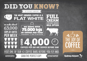 5715_SydneyAirport_Coffee_Postcard_INFOGRAPHIC[1]