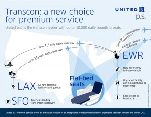 """United Airlines, the U.S. airline industry's transcontinental leader, will bring the airline's """"p.s."""" Premium Service to its New York hub at Newark Liberty International Airport in October. (PRNewsFoto/United Airlines)"""