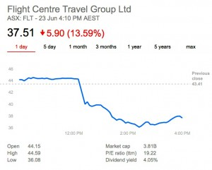 Flight Centre showing on Google Finance yesterday