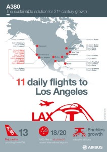 A380_Infographics_LAX