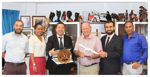 Meeting with Turkish Airlines Representatives